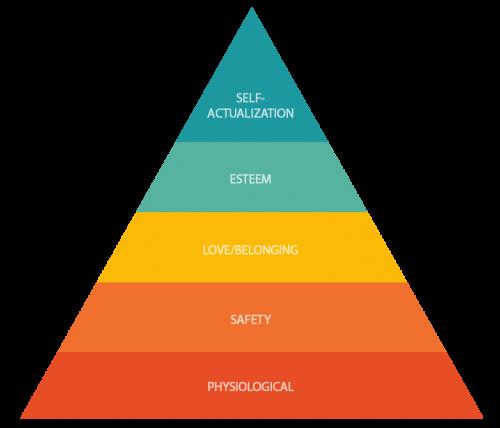 piramide CDL ebook